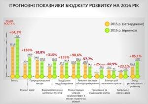 таблица_5_укр
