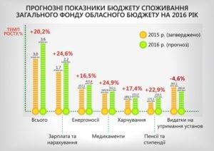 таблица_2_укр