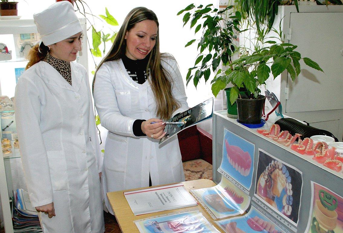 Стоматологія ортопедична