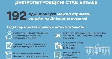 адмінпослуги онлайн