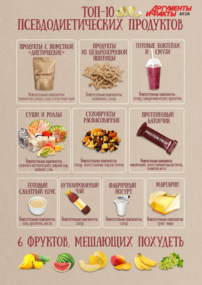 На Каких Продуктах Лучше Похудеть. 40 продуктов, которые запустят и ускорят процесс похудения