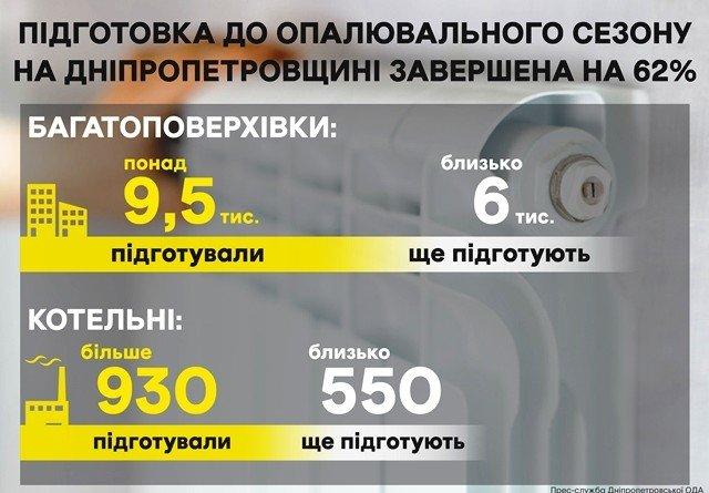 ОТОП_СЕЗОН_УКР_01
