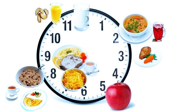 как часто нужно есть чтобы похудеть