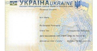 ID-паспорти