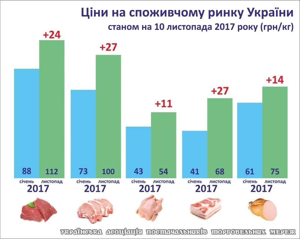 інфографіка_індекс