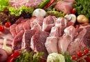 индекс мясной корзины