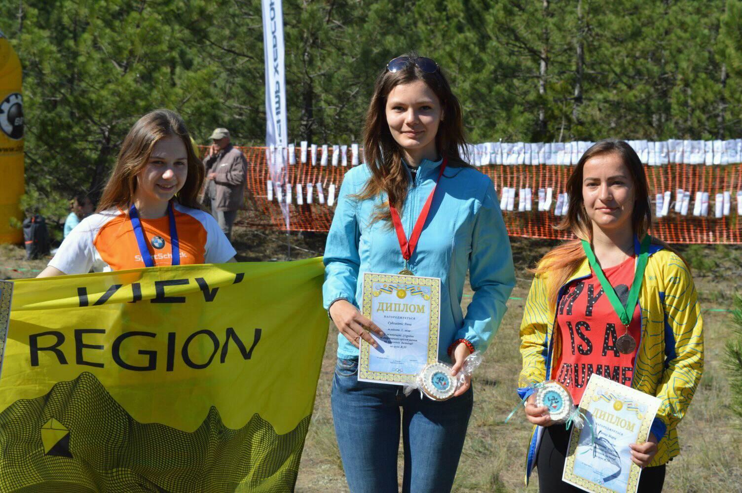 Студентка ДНУ Ганна Гуделайтіс – майстер спорту України_3