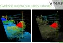 примерная модель, которая получается по итогам обследования компании Vimap