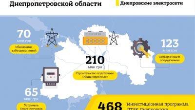 2018-Инфографика-Инвестируем-в-развитие (small)