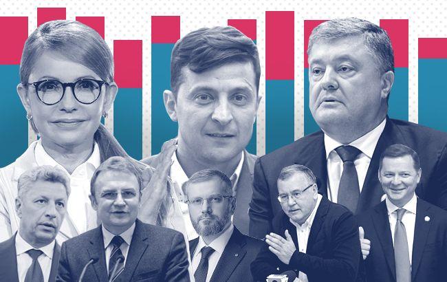 кандидаты на пост президента