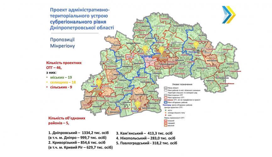новое территориальное деление Днепропетровщины