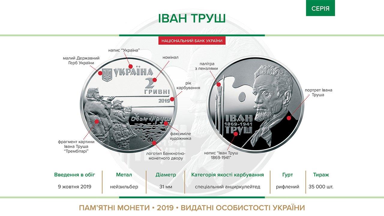 Пам'ятна монета Іван Труш