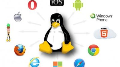 операційні системи