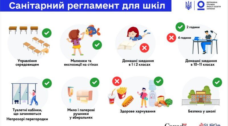Санітарний_регламент_2021