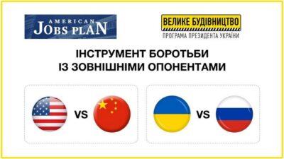У США та Україні «Велике будівництво» допоможе у боротьбі з зовнішніми силами, — ЗМІ